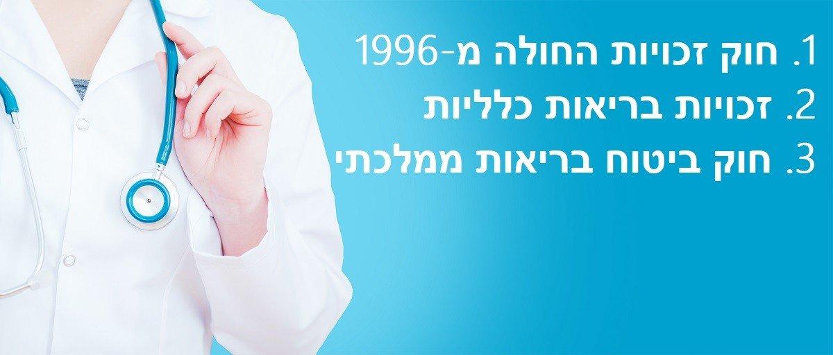 זכויות רפואיות בירשראל